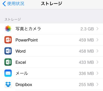iPhone/iPad版のWord、Excel、PowerPoint出た!